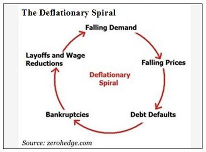 saupload_The-Deflationary-Spiral
